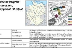 Wilhelm Dörpfeld Gymnasium, Wuppertal-Elberfeld