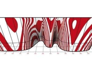 Referenzgeometrie, Masterfläche der Ausführung<br />