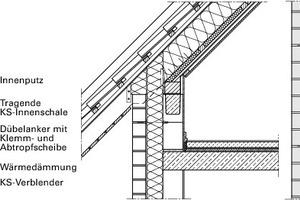 Abb. 2: Konsequente Funktionstrennung von Kalksandstein-Außenwänden und Beispiele von Detailzeichnungen aus dem Wärmebrückenkatalog